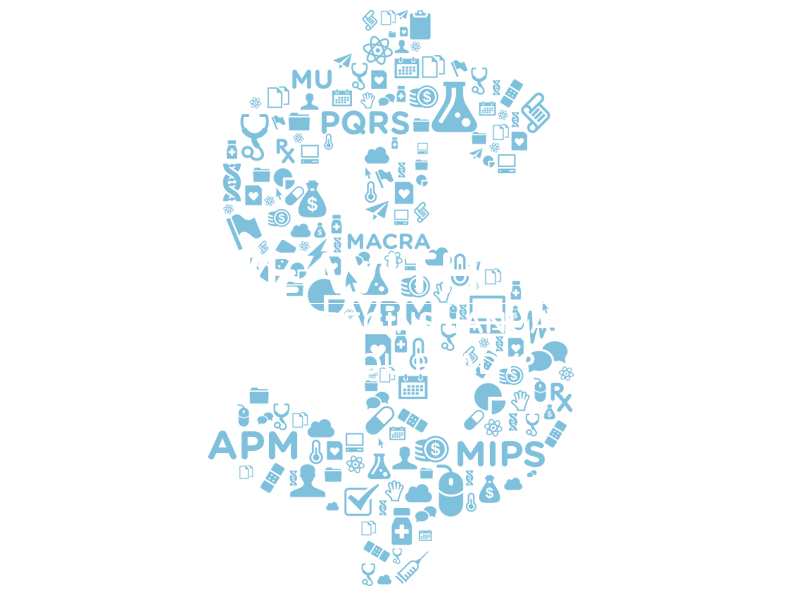 Holy MACRA - Now What?
